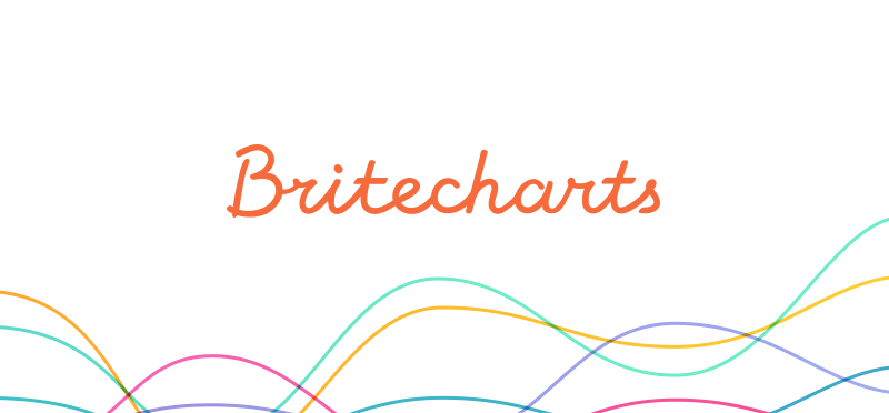 Eventbrite Charts