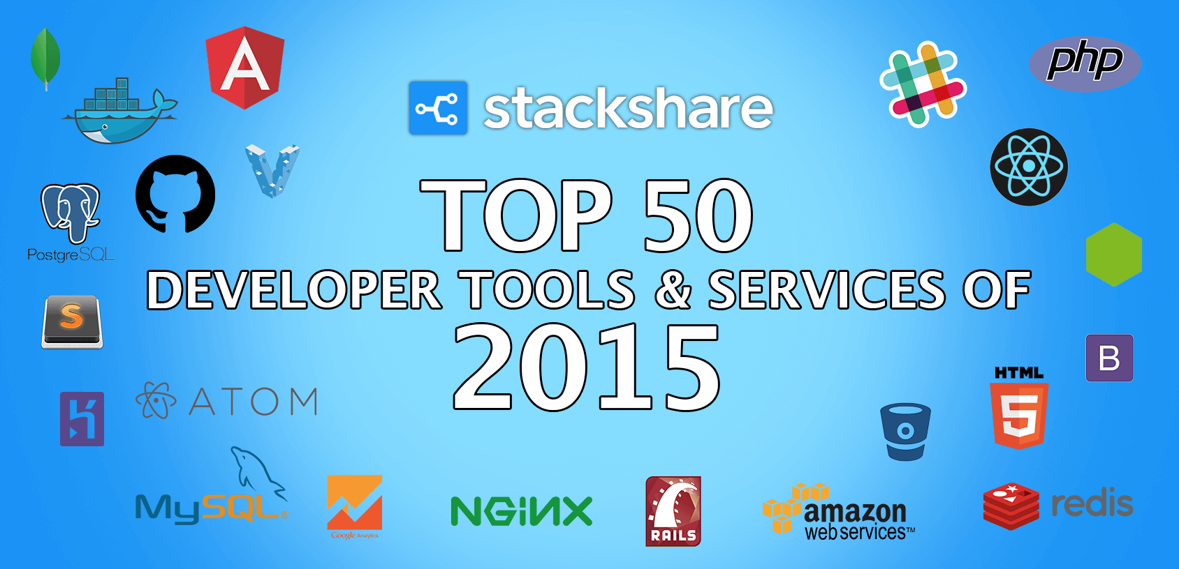Top 50 Developer Tools & Services of 2015