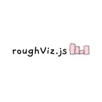 roughViz.js logo