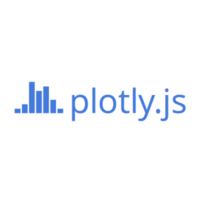Plotly.js