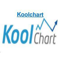 KoolChart logo