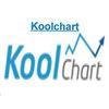 KoolChart