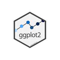 ggplot2 logo