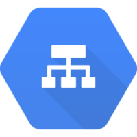 Google Cloud Load Balancing