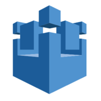 AWS IoT Device Management logo