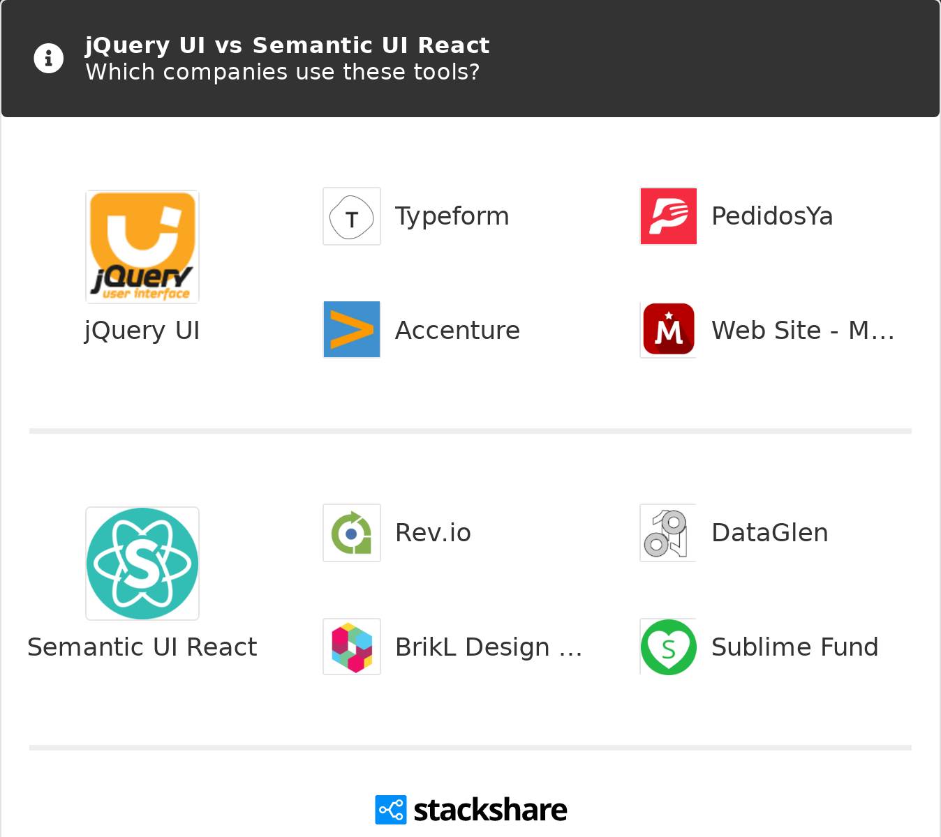jQuery UI vs Semantic UI React | What are the differences?