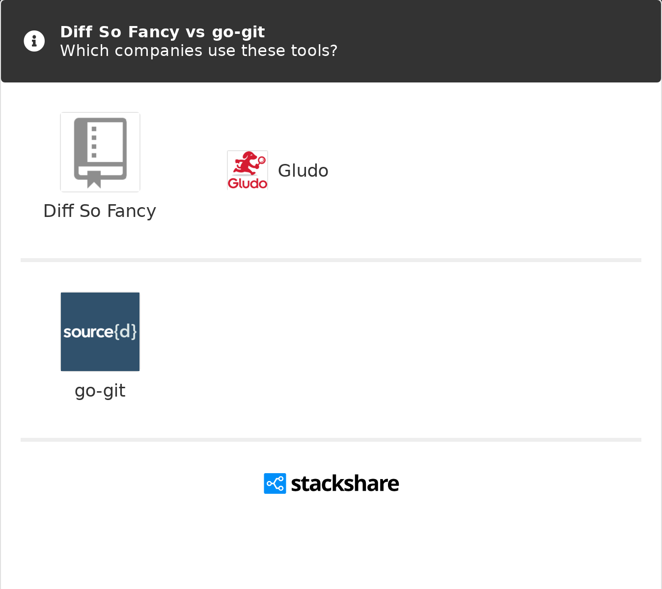 Diff So Fancy vs go-git | What are the differences?