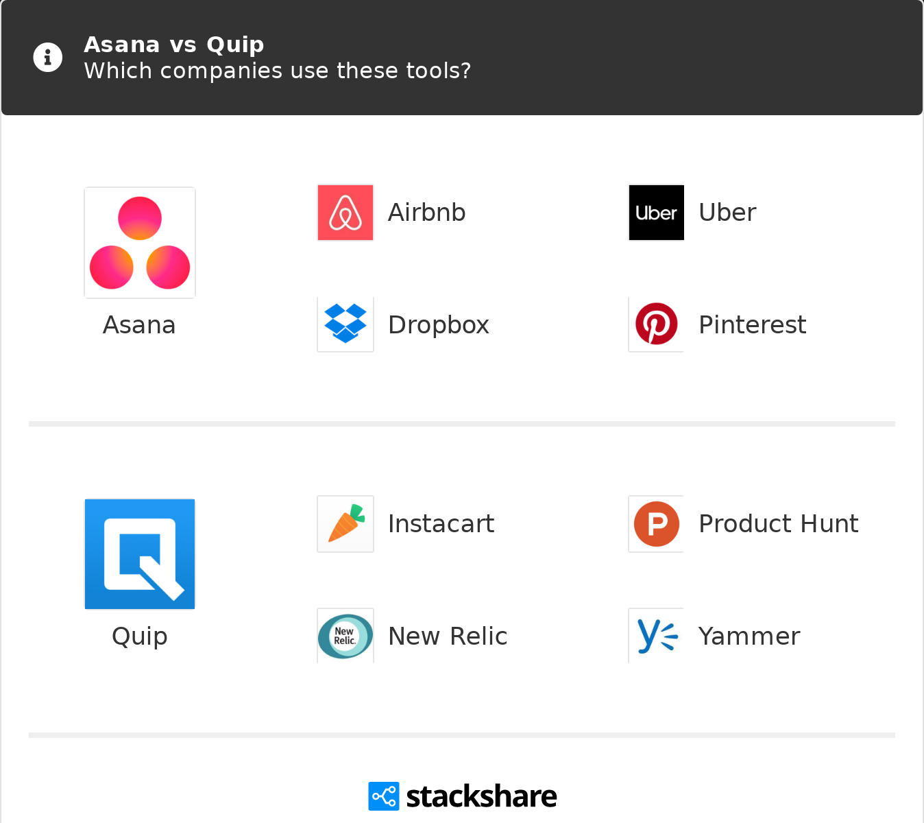 Asana vs Quip | What are the differences?