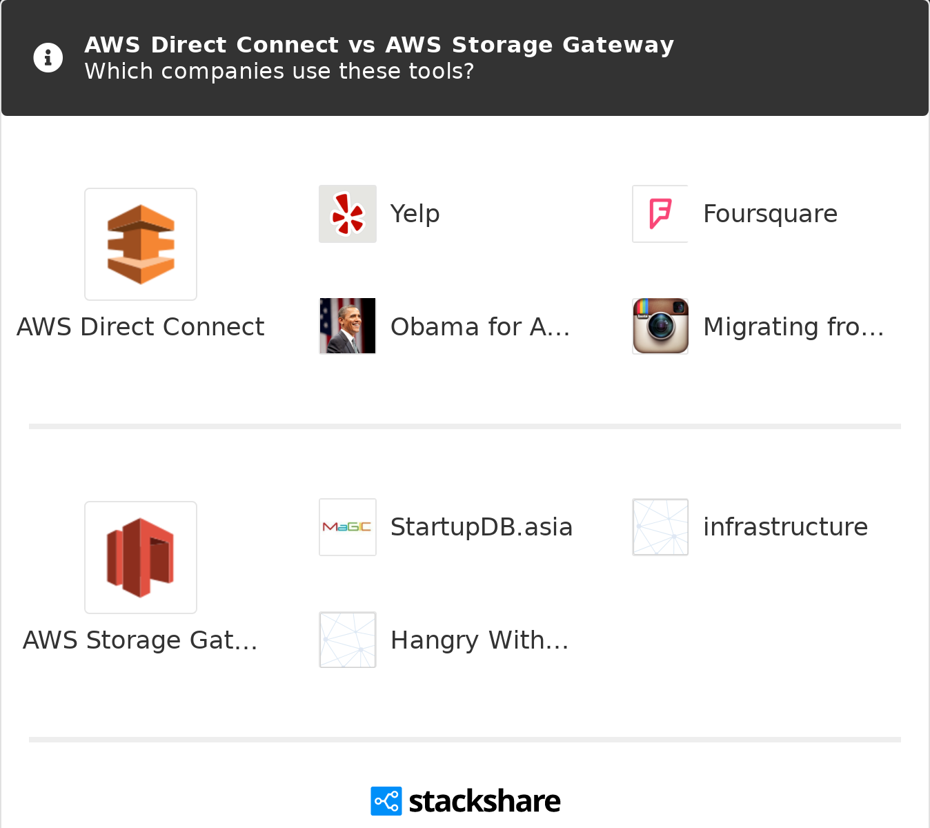 AWS Direct Connect vs AWS Storage Gateway | What are the