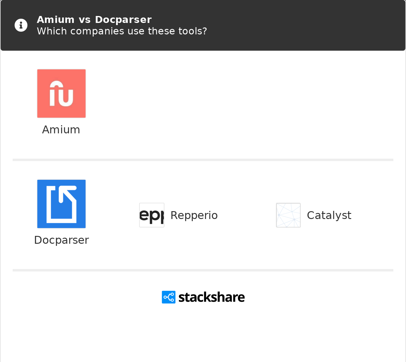 Amium vs Docparser | What are the differences?