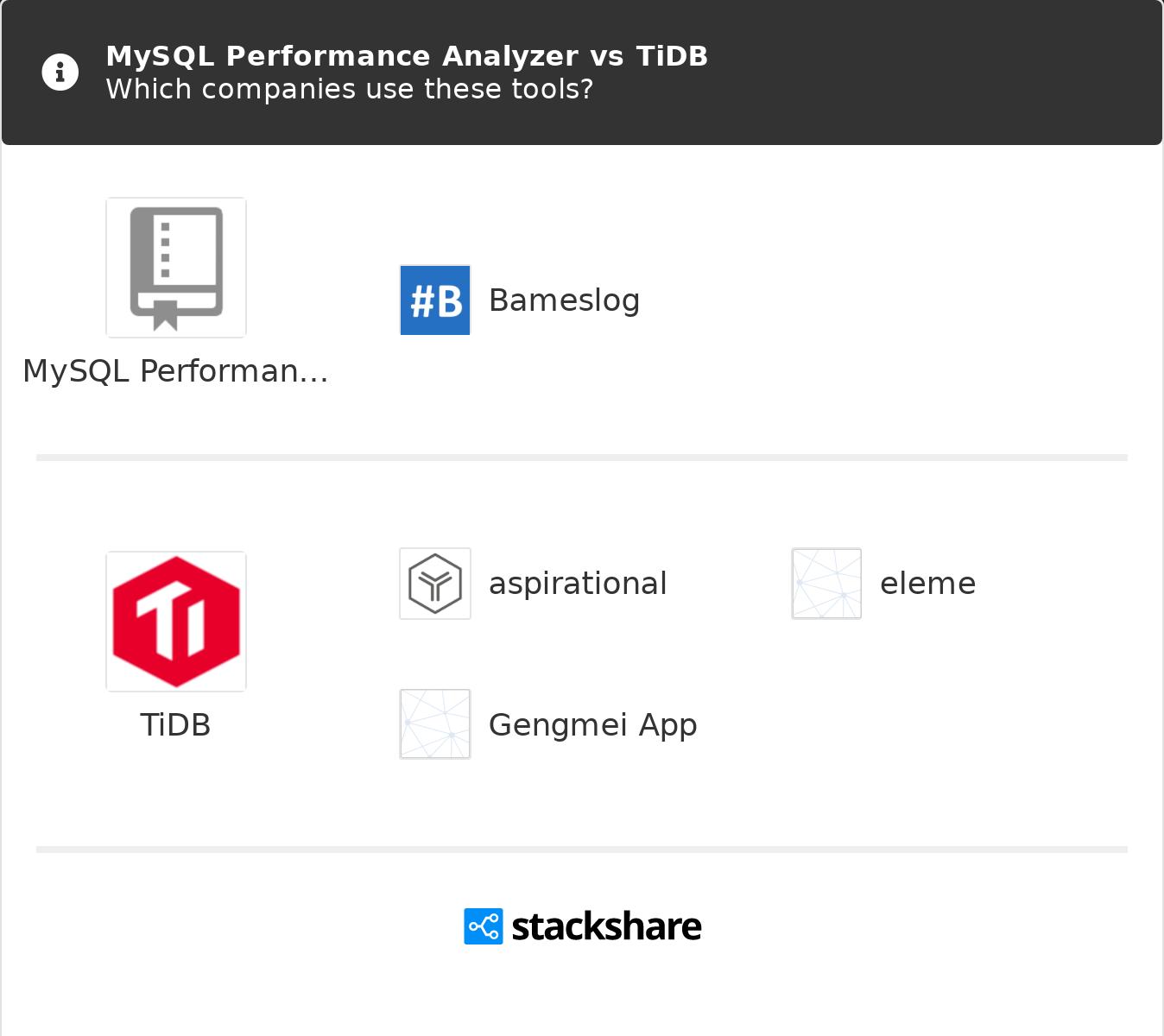 MySQL Performance Analyzer vs TiDB | What are the differences?