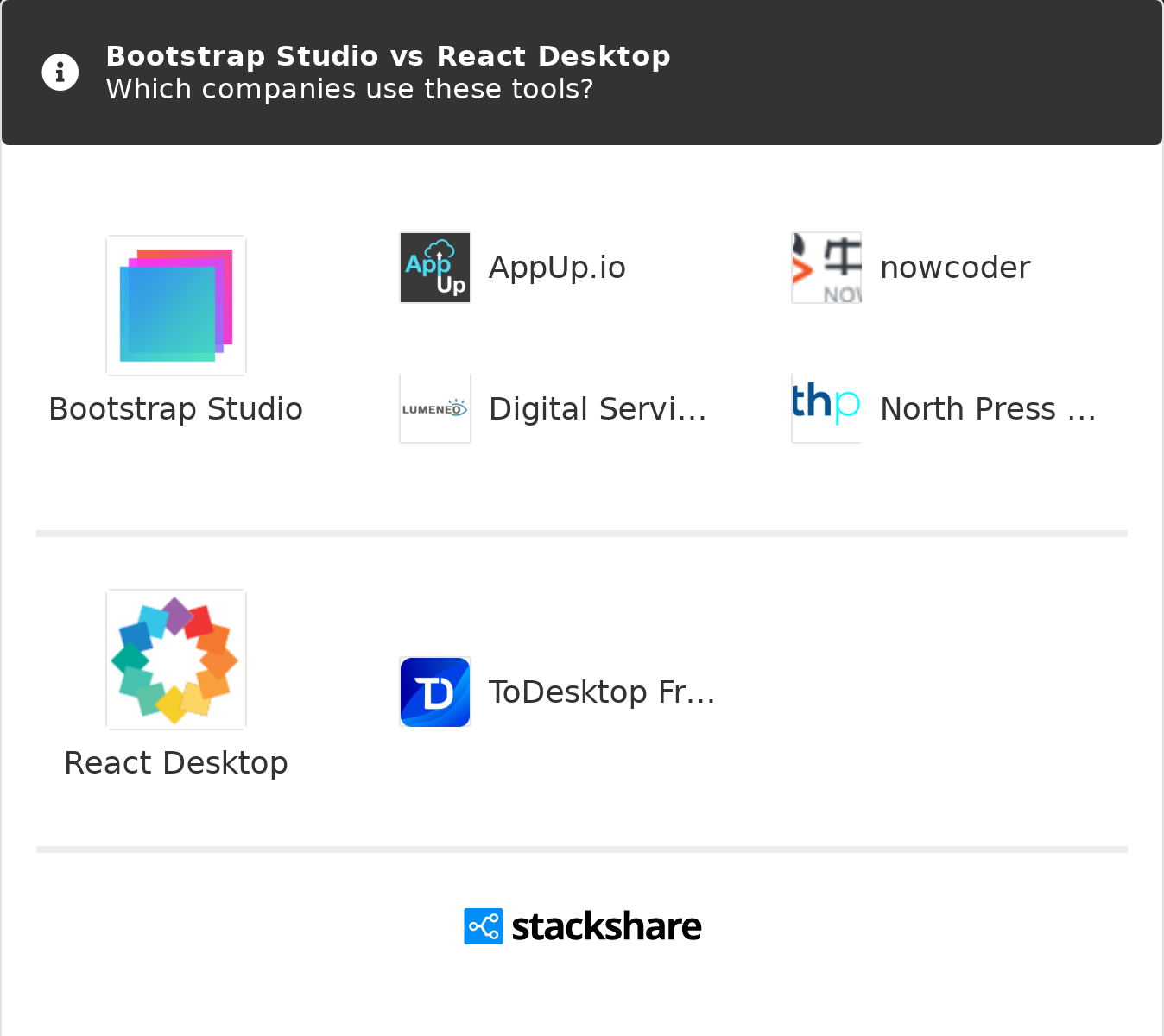 Bootstrap Studio vs React Desktop | What are the differences?