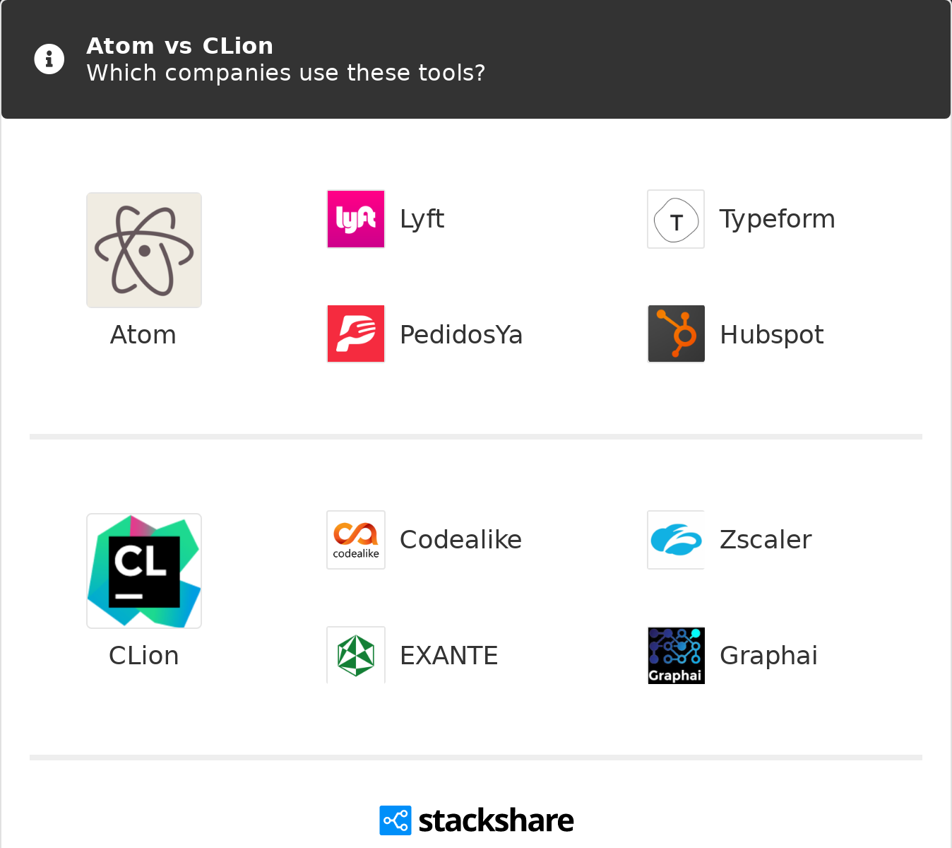 Atom vs CLion | What are the differences?