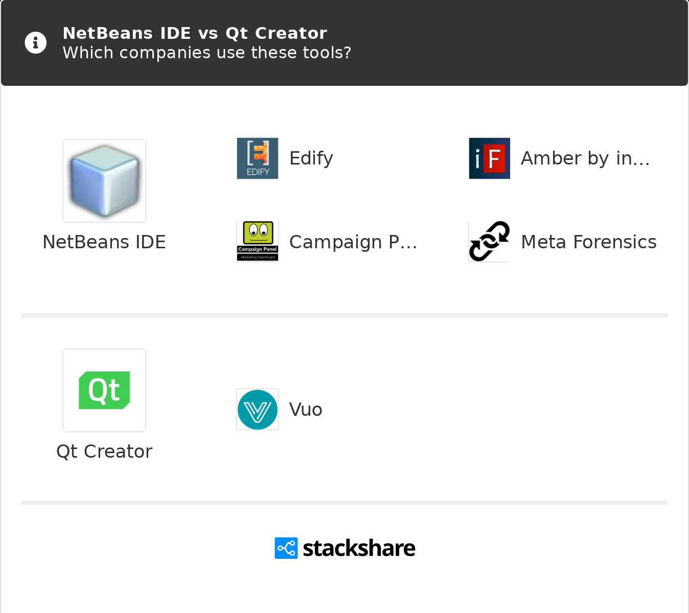Netbeans Ide Vs Qt Creator What Are The Differences