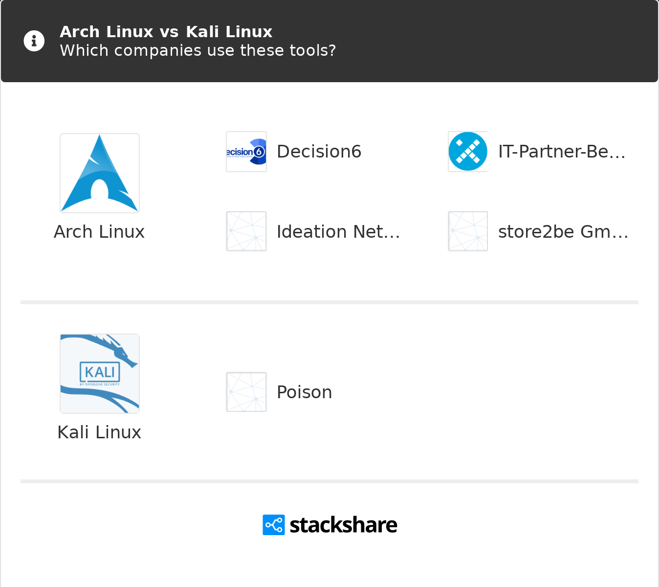 Arch Linux Vs Kali Linux What Are The Differences