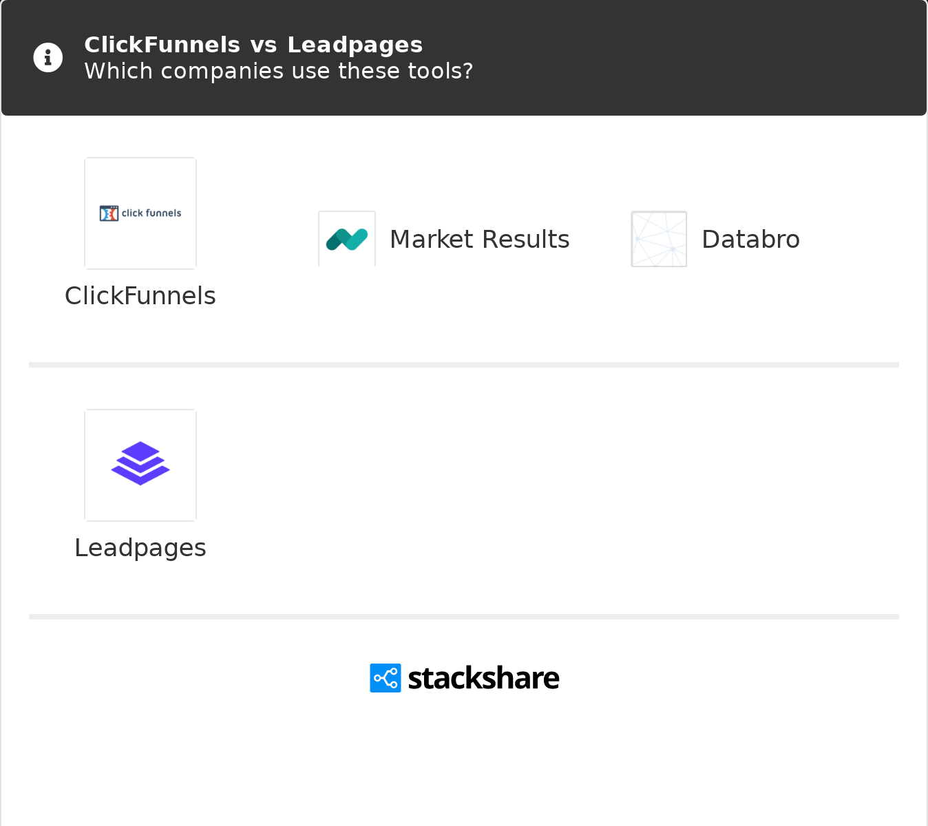 Examine This Report about Clickfunnel Vs Leadpages