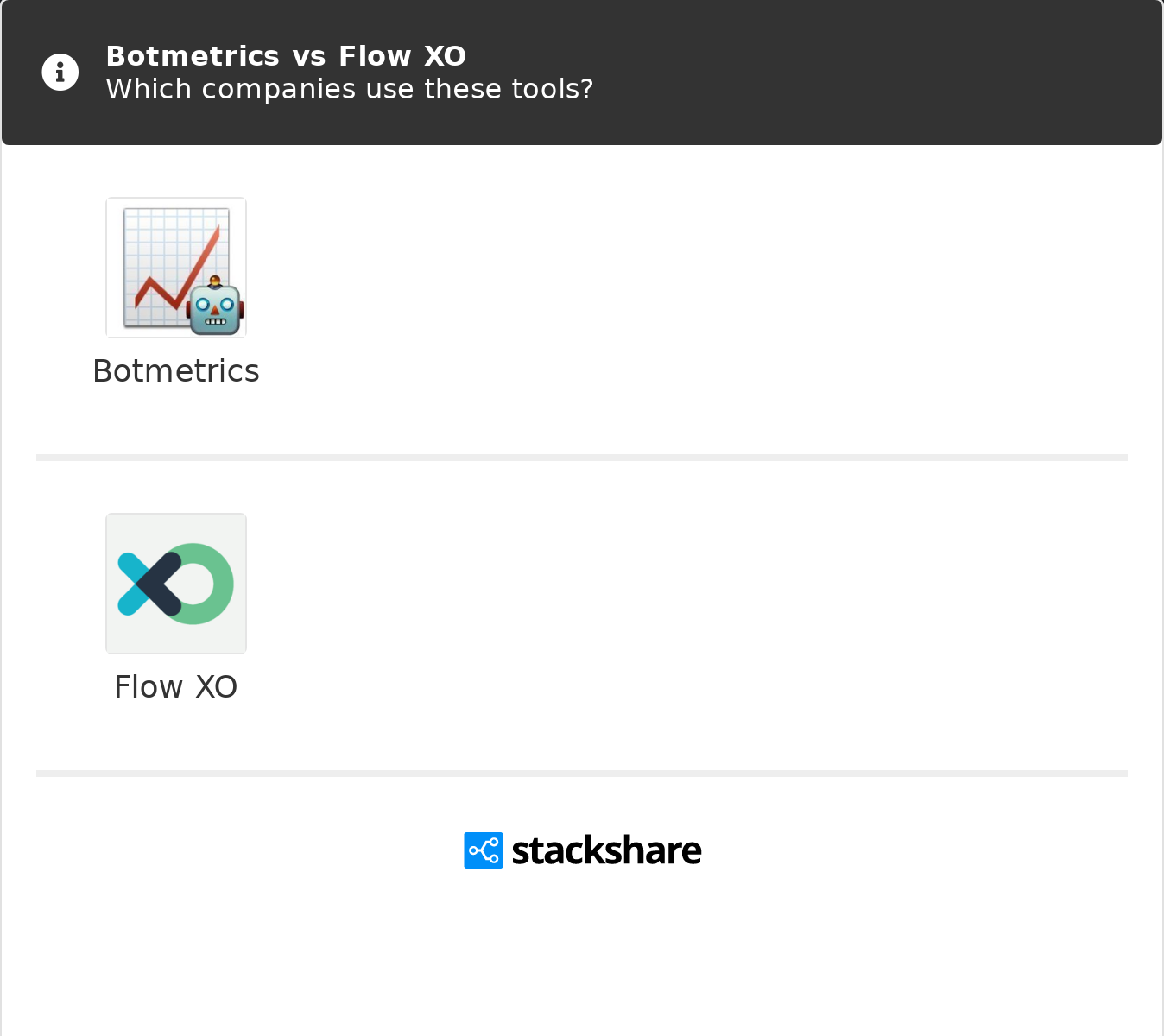 Botmetrics vs Flow XO | What are the differences?