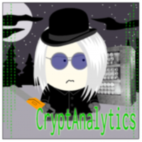 Avatar of MiWCryptAnalytics